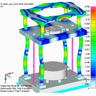 Automotive vibration test rig - m+p international