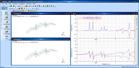 m+p international analyzer mode shapes