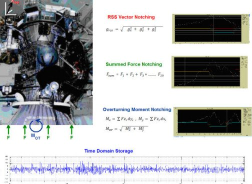 Advanced vibration control - m+p international