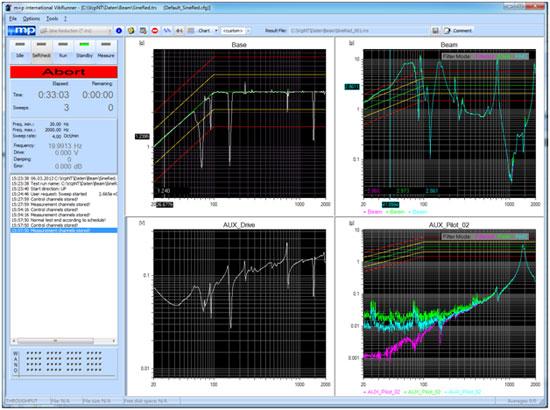 Data reduction sine - m+p international VibControl