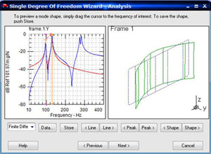 FRF synthesis in SDOF Wizard