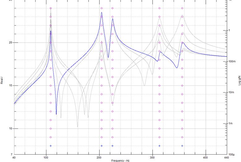 Stabilization - m+p international analyzer
