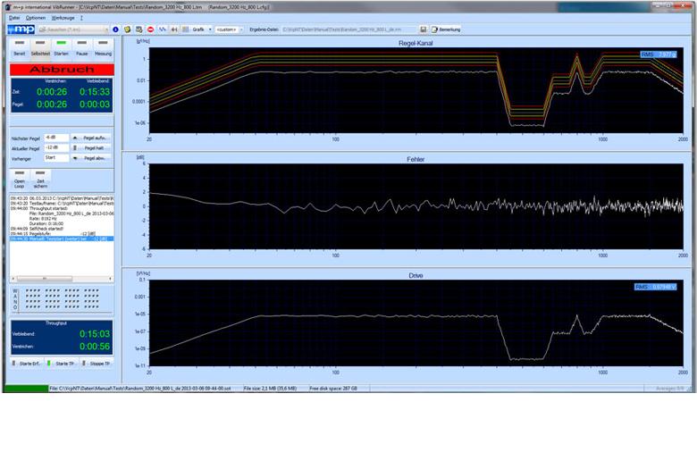 Aufzeichnung Zeitdaten Throughput to Disk